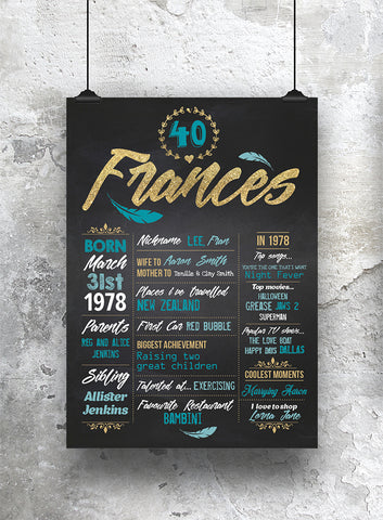40th Birthday Chalkboard Print - SO! Collective