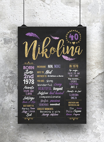 40th Birthday Milestone Chalkboard Print - SO! Collective