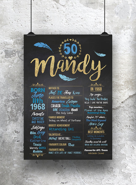 50th Birthday Chalkboard Print - SO! Collective