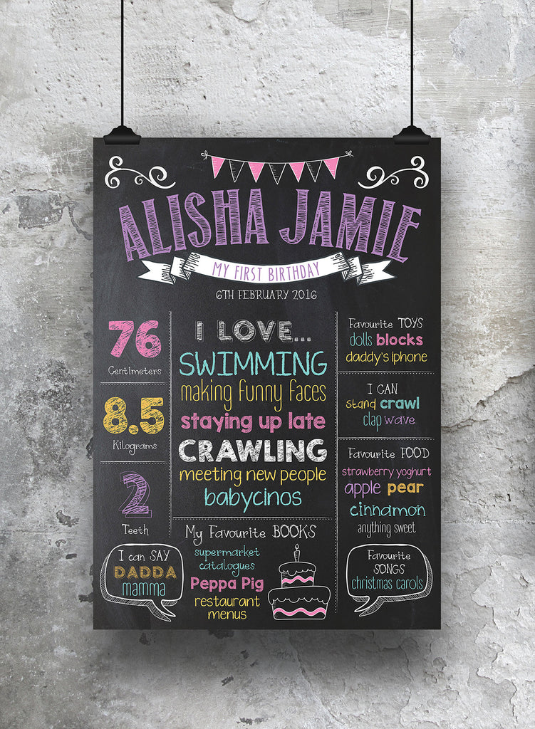 1st Birthday Chalkboard Print Purple - SO! Collective