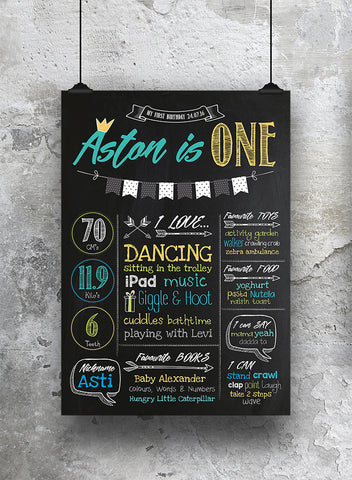 1st birthday chalkboard print blue and yellow style