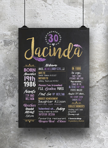 30th birthday chalkboard print purple and gold style, colours and information is all customisable