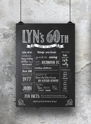 60th birthday chalkboard print black and white style, colours and information is all customisable