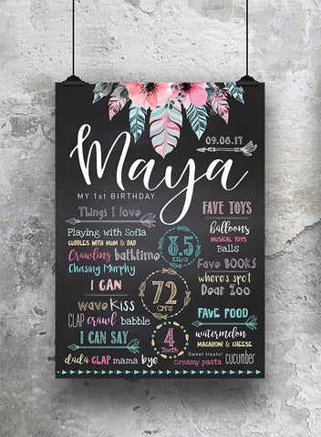 1st Birthday Chalkboard Boho - SO! Collective