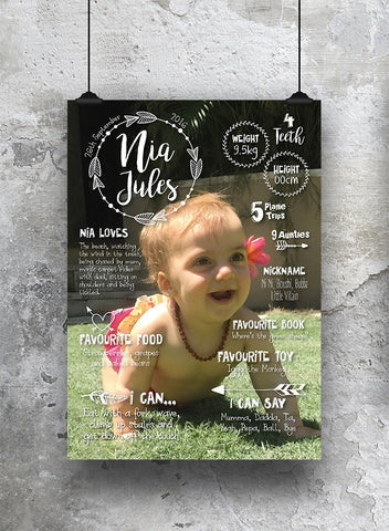 1st birthday chalkboard print personalised with own photo