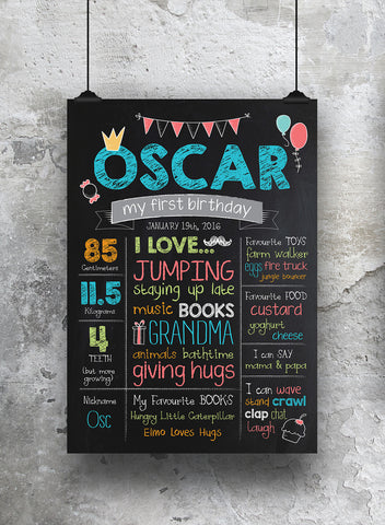 1st Birthday Chalkboard Print Blue - SO! Collective