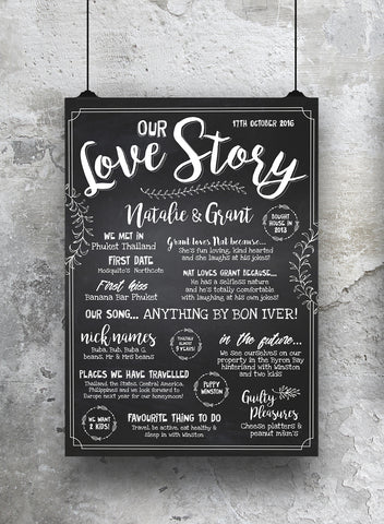 Wedding Chalkboard Style Print - Monochrome Our Love Story - All info custamisable