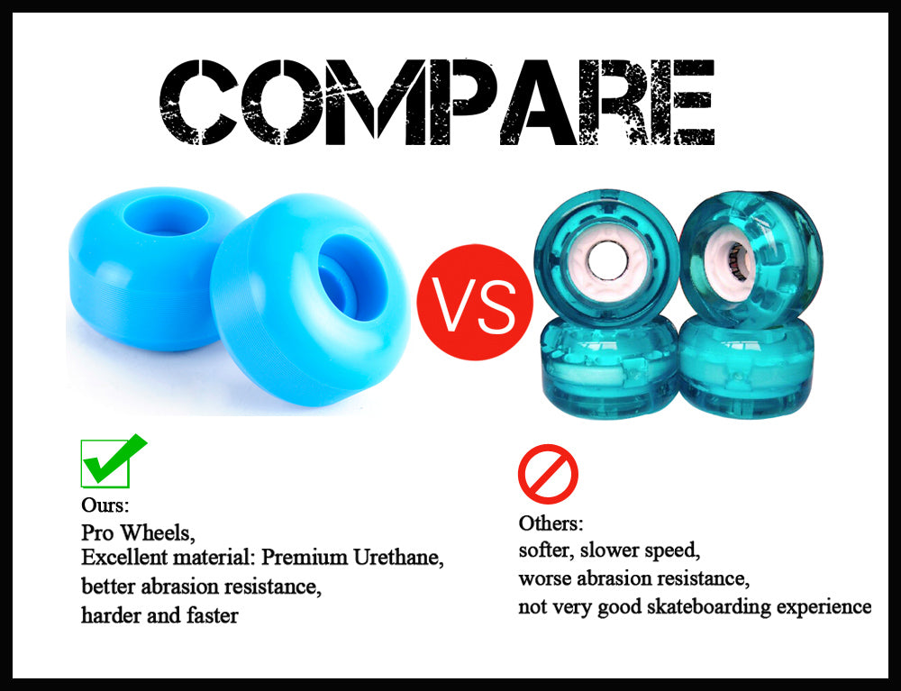 Pavoz Skateboard Wheels Compare