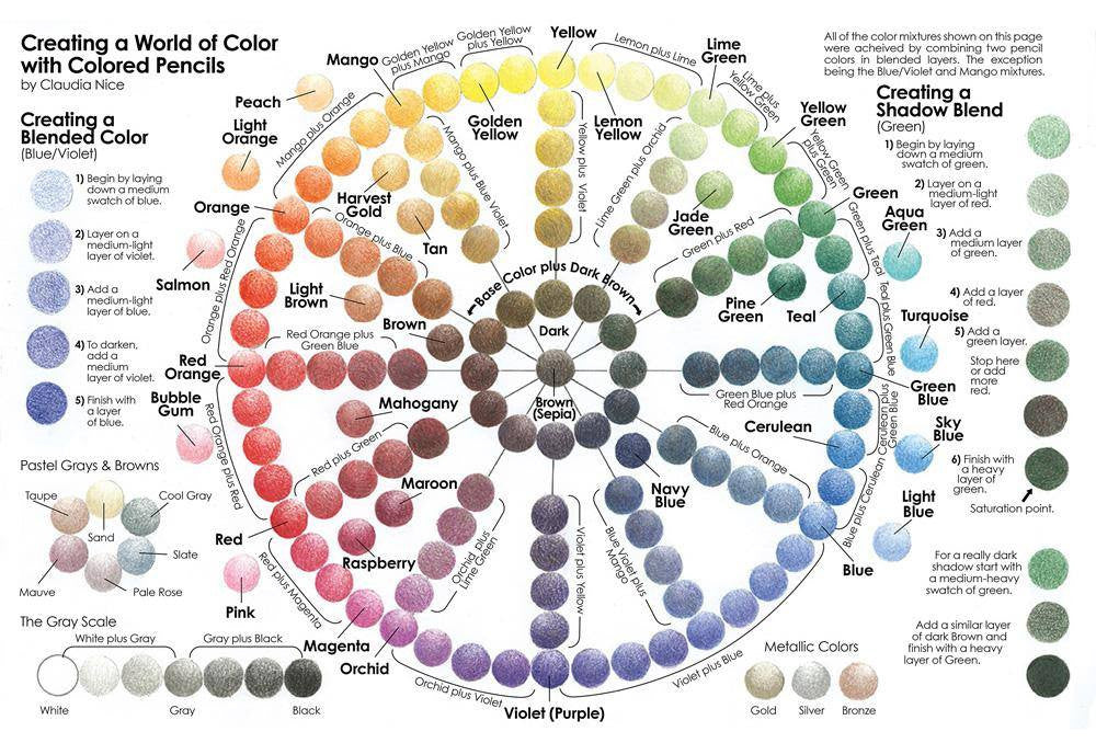 Color Wheel Complementary Color Guide Color Scheme Ideas Art N Fly