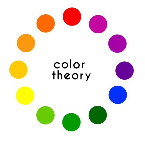 Color Theory Basics The Color Wheel Explained Art N Fly