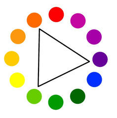 Triadic Colors Color Theory Explained Wheel