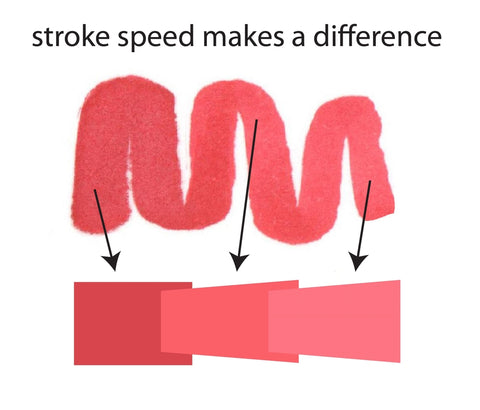 Stroke speed