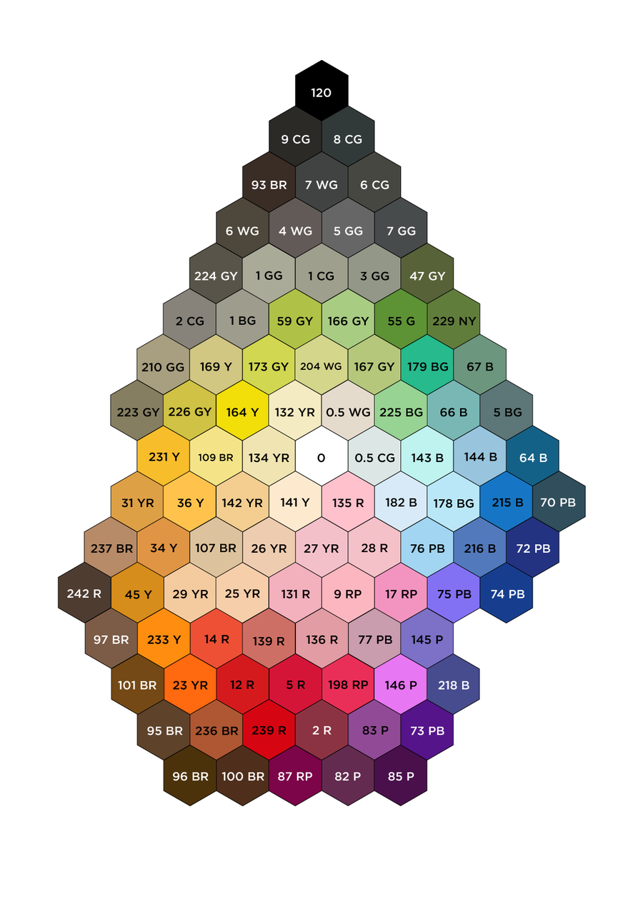 Art-n-Fly Hex Chart 2020