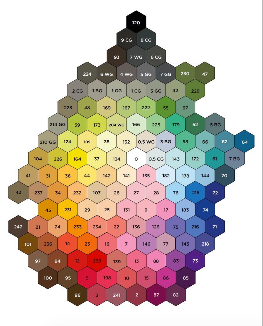 Art-n-Fly Hex Chart 2021 - RGB Version