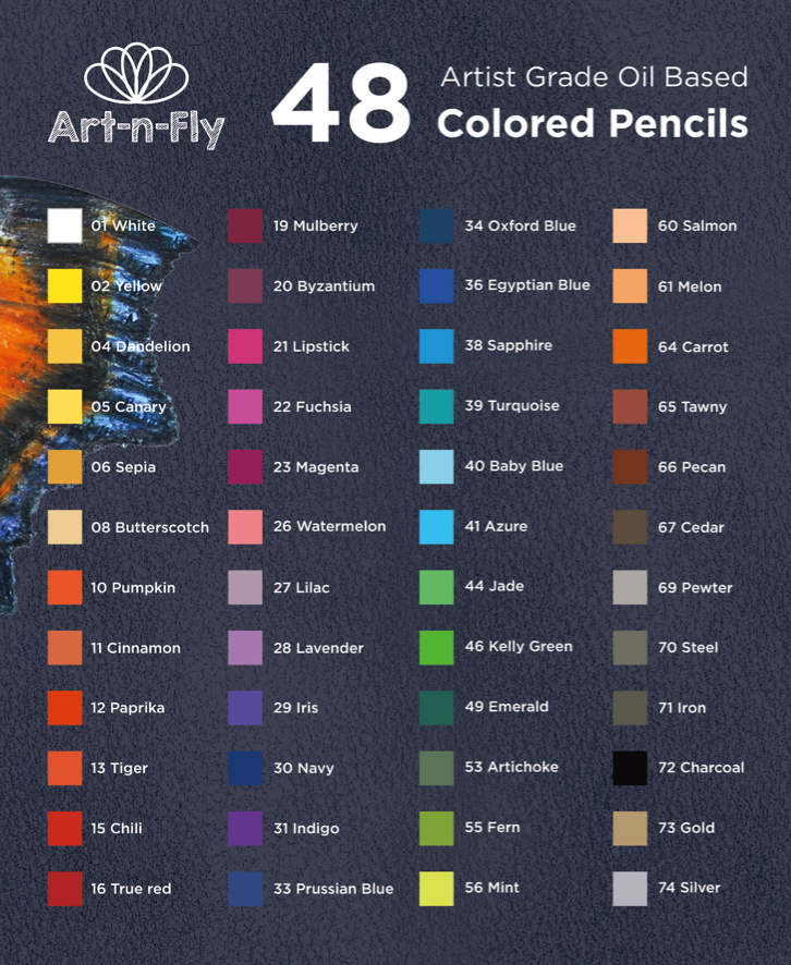 Oil Based Colored Pencils - 48 Colors