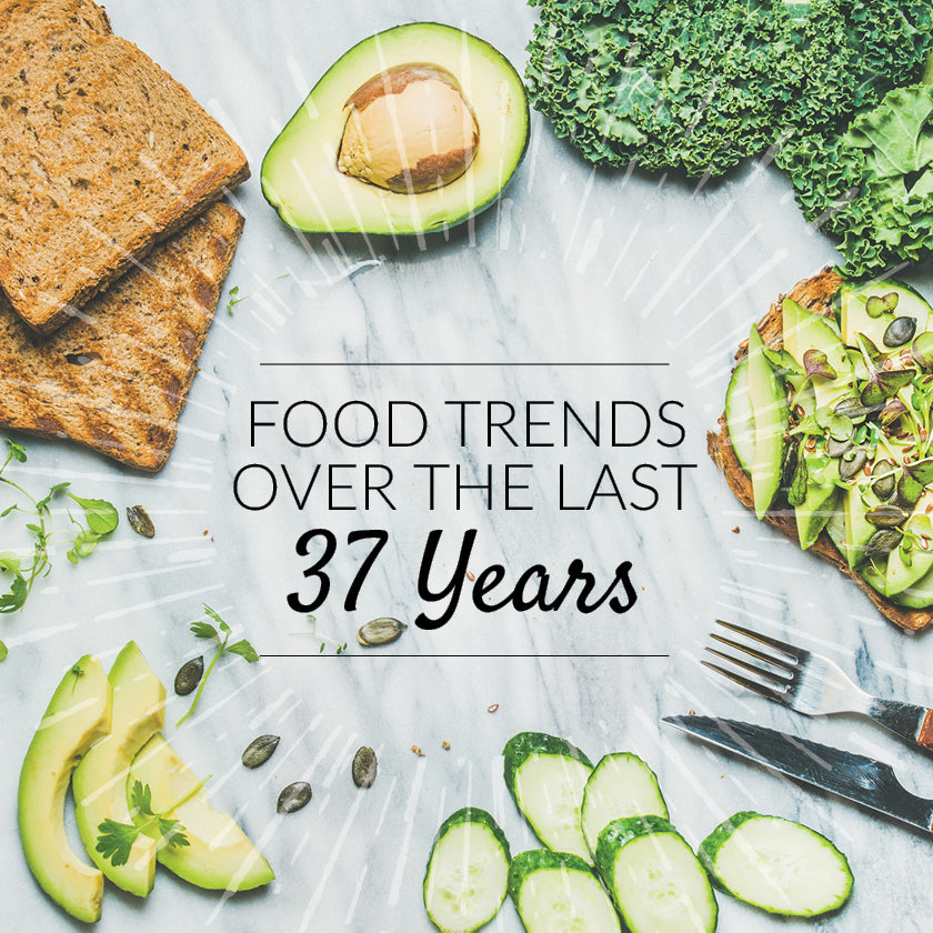 Food Trends Over the Past 37 Years