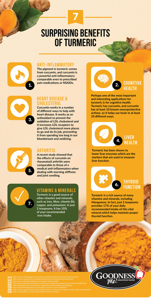 Image result for turmeric benefits