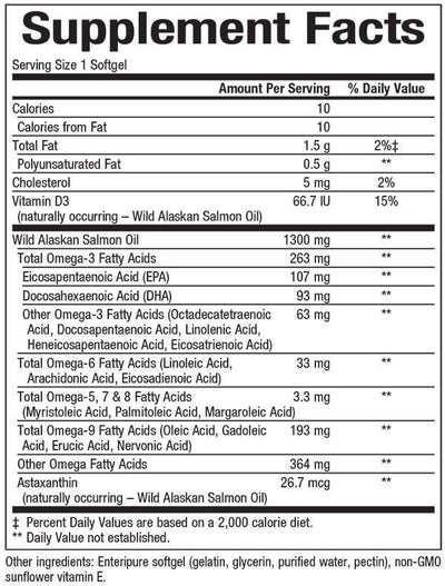 Supplements & Vitamins - Natural Factors - 100% Wild Alaskan Salmon Oil - 180 Softgels