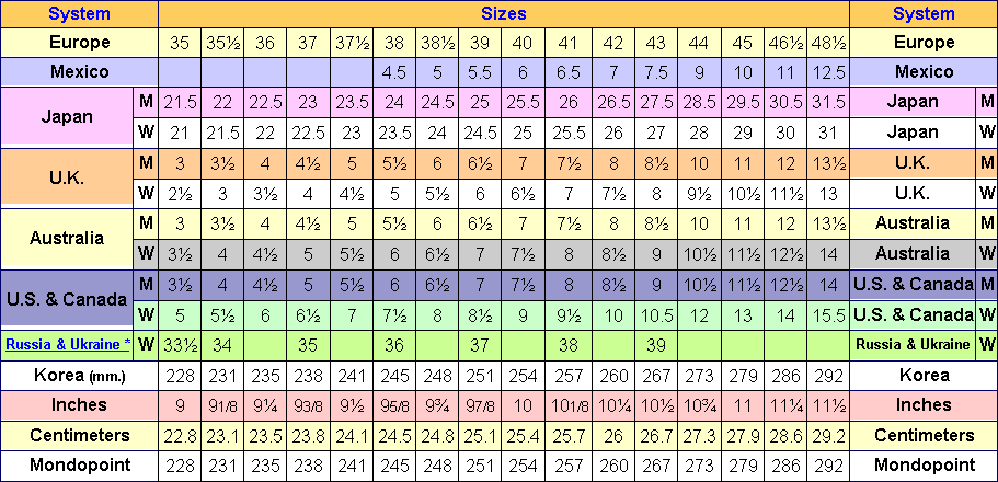 Shoe Chart Solidique27
