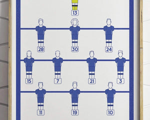 Chelsea fc, The Conte Way, Football Poster, Soccer Print, Football Gifts - Football Shirt Collective