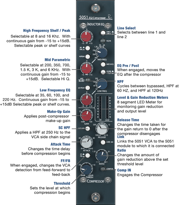 Rupert Neve Designs Shelford 5051 eq/compressor