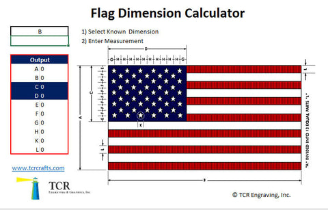 Us G Spec Star Field Size Calculator Quilting Templates And More