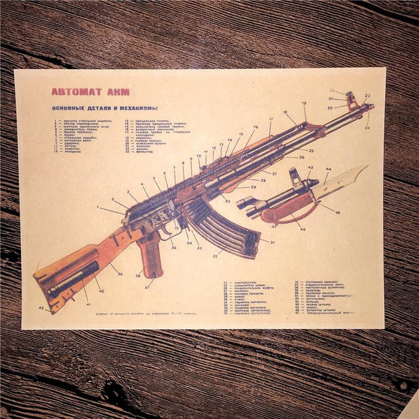 Vintage Style Military Weapons Wall Art Deco