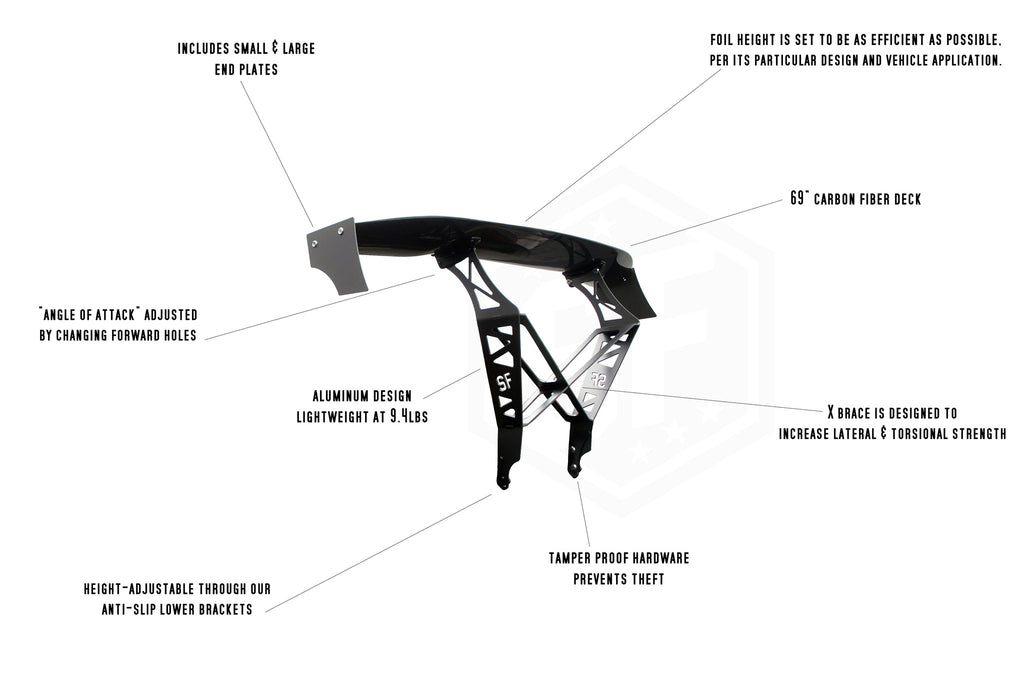 Chassis Mount Wing