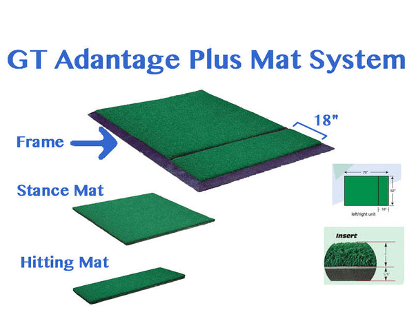 GT Advantage Plus Turf Mat - Thrasher Golf