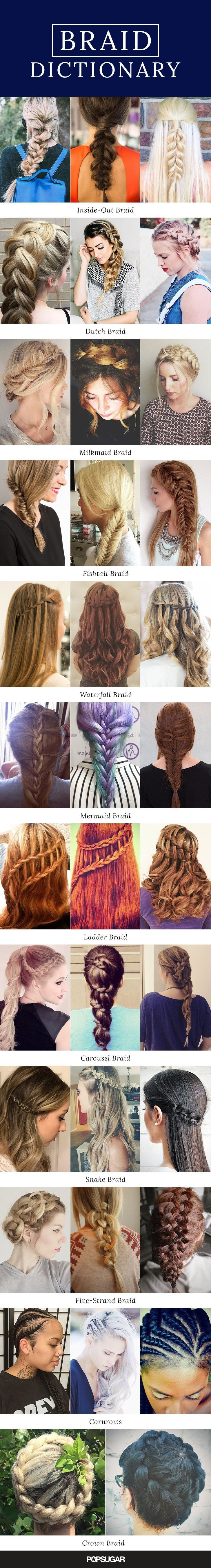Braid Dictionary . Good for knowing what the styles are called. -