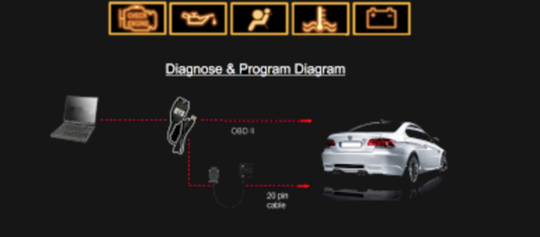2019 BMW Diagnose Software Paket Ediabas INPA NCS Expert GT1