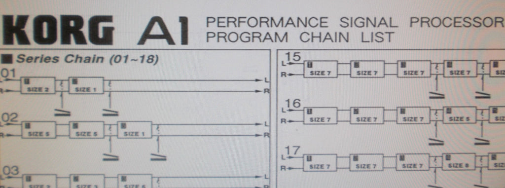 KORG A1 PERFORMANCE SIGNAL PROCESSOR PROGRAM CHAIN LIST 12 PAGES ENG