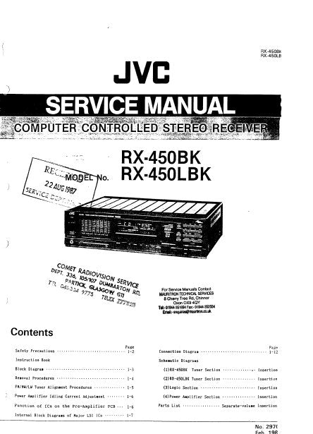 JVC RX-450BK RX-450LBK COMPUTER CONTROLLED STEREO RECEIVER SERVICE MANUAL INC BLK DIAG PCBS SCHEM DIAGS AND PARTS LIST 70 PAGES ENG