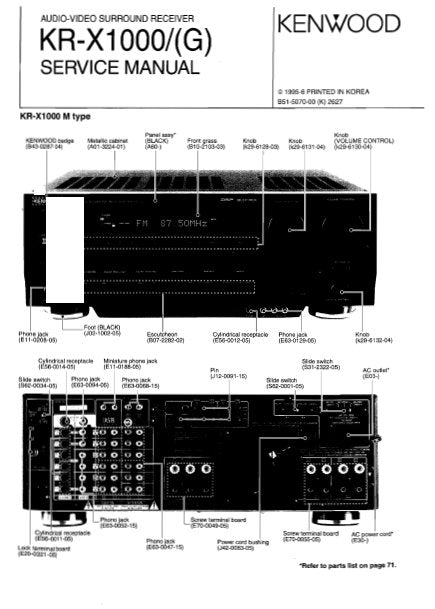 KENWOOD KR-X1000 KR-X1000G AV SURROUND RECEIVER SERVICE MANUAL INC BLK DIAG PCBS SCHEM DIAGS AND PARTS LIST 64 PAGES ENG