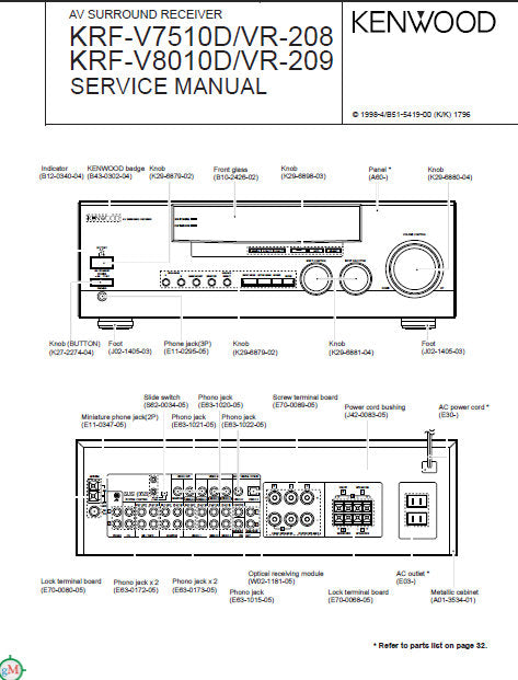 KENWOOD VR-208 VR-209 KRF-V7510D KRF-V8010D AV SURROUND RECEIVER SERVICE MANUAL INC BLK DIAG PCBS SCHEM DIAGS AND PARTS LIST 33 PAGES ENG