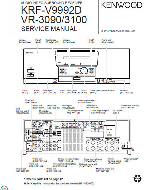 KENWOOD VR-3090 VR-3100 KRF-V9992D AV SURROUND RECEIVER SERVICE MANUAL INC BLK DIAG PCBS SCHEM DIAGS AND PARTS LIST 29 PAGES ENG
