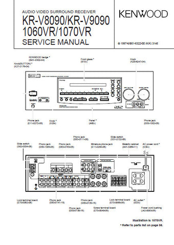 KENWOOD KR-V8090 KR-V9090 KR-V1060VR KR-V1070VR AV STEREO RECEIVER SERVICE MANUAL INC BLK DIAG WIRING DIAG PCBS SCHEM DIAGS AND PARTS LIST 48 PAGES ENG