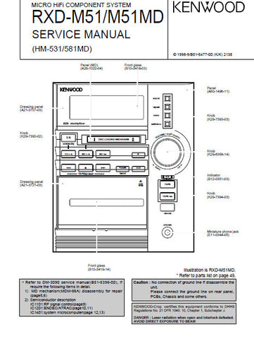 KENWOOD RXD-M51 RXD-M51MD MICRO COMPONENT SYSTEM SERVICE MANUAL INC BLK DIAG PCBS SCHEM DIAGS AND PARTS LIST 46 PAGES ENG