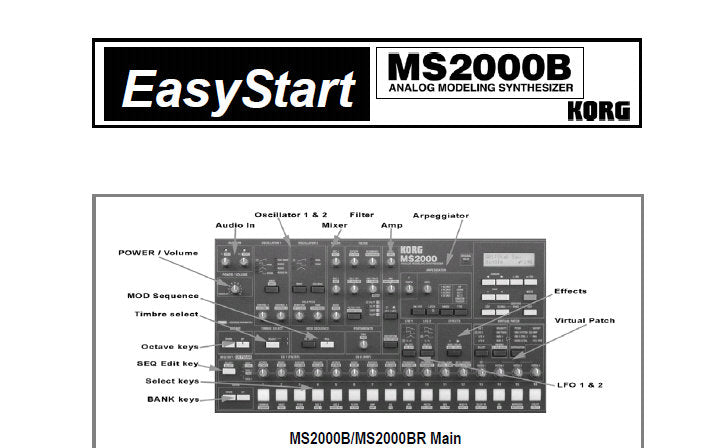 KORG MS2000B MS2000BR ANALOG MODELING SYNTHESIZER EASY START INC TIPS AND TRICKS 6 PAGES ENG