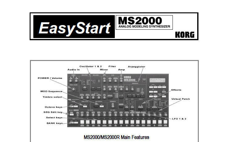 KORG MS2000 MS2000R ANALOG MODELING SYNTHESIZER EASY START INC TIPS AND TRICKS 6 PAGES ENG