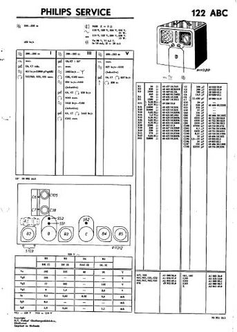 PHILIPS 122ABC RADIO DOKUMENTATIE INC PCBS SCHEM DIAGS AND PARTS LIST 16 PAGES NL