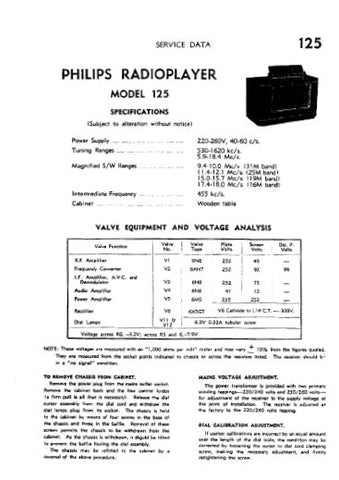PHILIPS 125 RADIOPLAYER SERVICE DATA INC SCHEM DIAG AND PARTS LIST 6 PAGES ENG