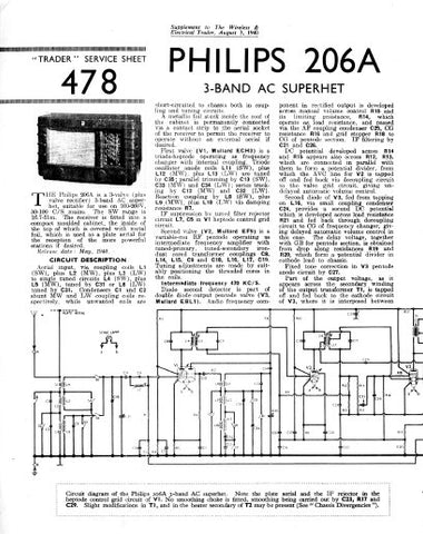 PHILIPS 206A 3 BAND AC SUPERHET RADIO SERVICE SHEET INC PCBS SCHEM DIAG AND PARTS LIST 3 PAGES ENG