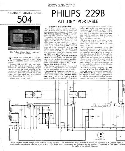 PHILIPS 22AH572 pA STEREO AMPLIFIER SERVICE MANUAL INC