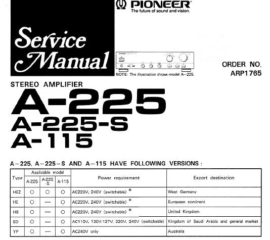 PIONEER A-115 A-225 A-225-S STEREO AMPLIFIER SERVICE MANUAL INC SCHEM AND PC BOARDS CONN DIAG PCBS SCHEM DIAG AND PARTS LIST 20 PAGE NUMBERS BUT SOME ARE DOUBLE OR TREBLE PAGES SO 33 PAGES ENG