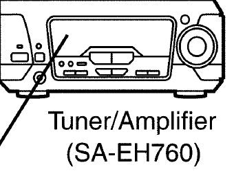 TECHNICS SA-EH760 STEREO TUNER AMPLIFIER SERVICE MANUAL