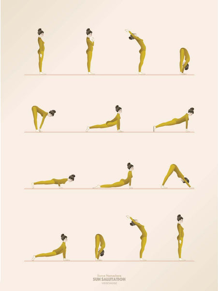 Sun salutation poster from Vissevasse