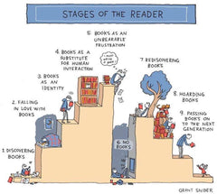 Stages of Reader