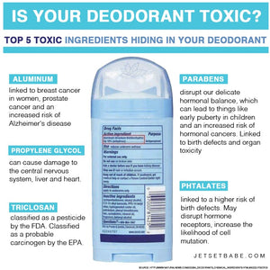 Commercial vs. All Natural Deodorant