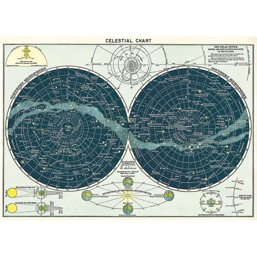 Celestial Chart poster Cavallini Paper Products